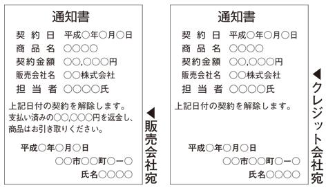 学校健康教育制度_クーリング・オフはがきの書き方/京都府向日市ホームページ